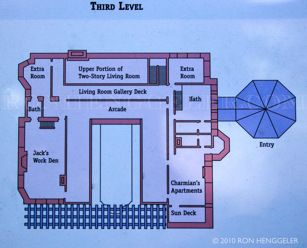 Smart Placement Floor Jack House Ideas Home Building